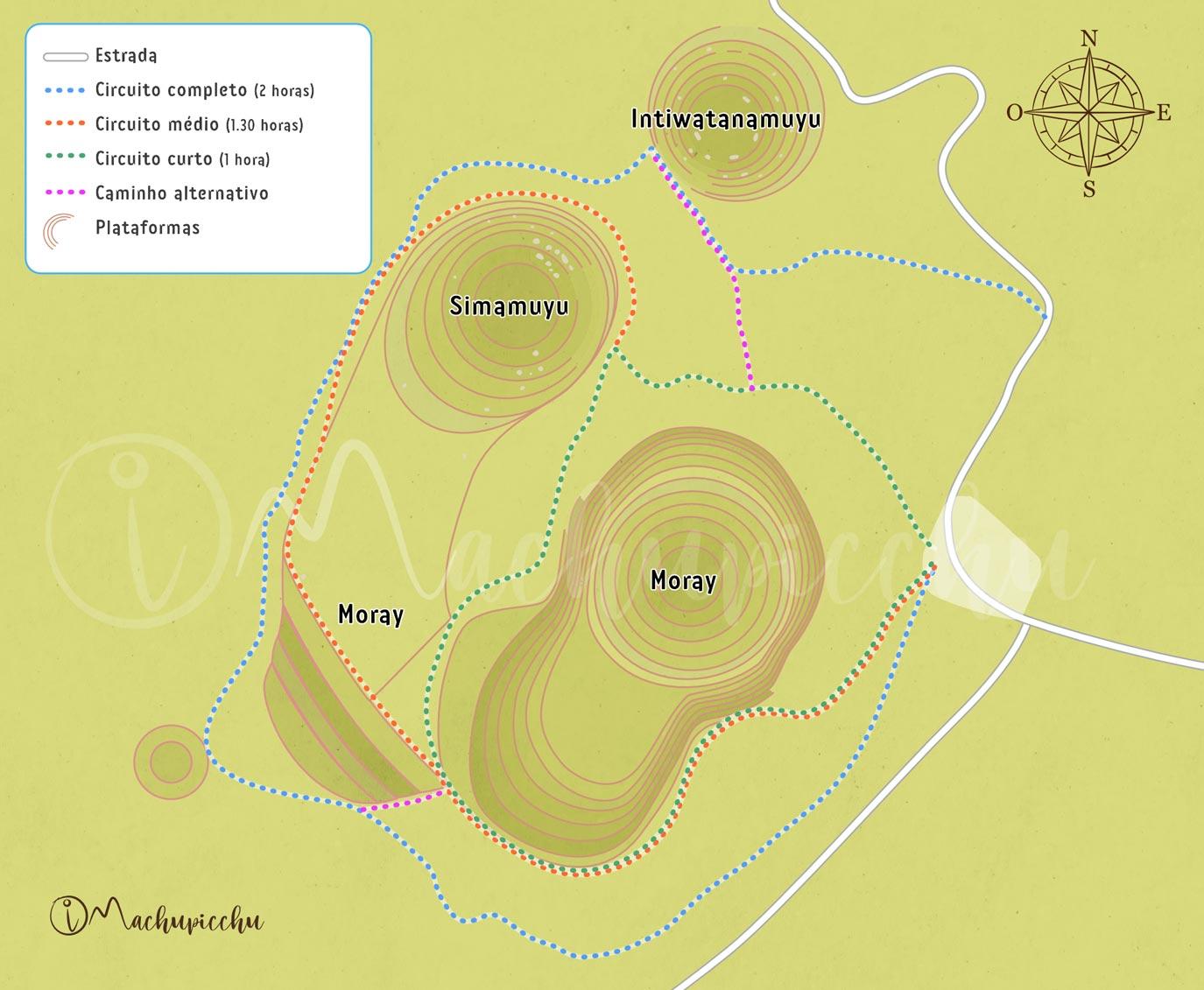 Mapa de rota de Moray
