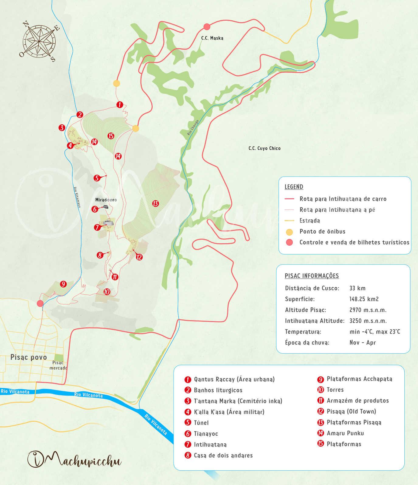 Mapa do percurso Sítio arqueológico de Pisac