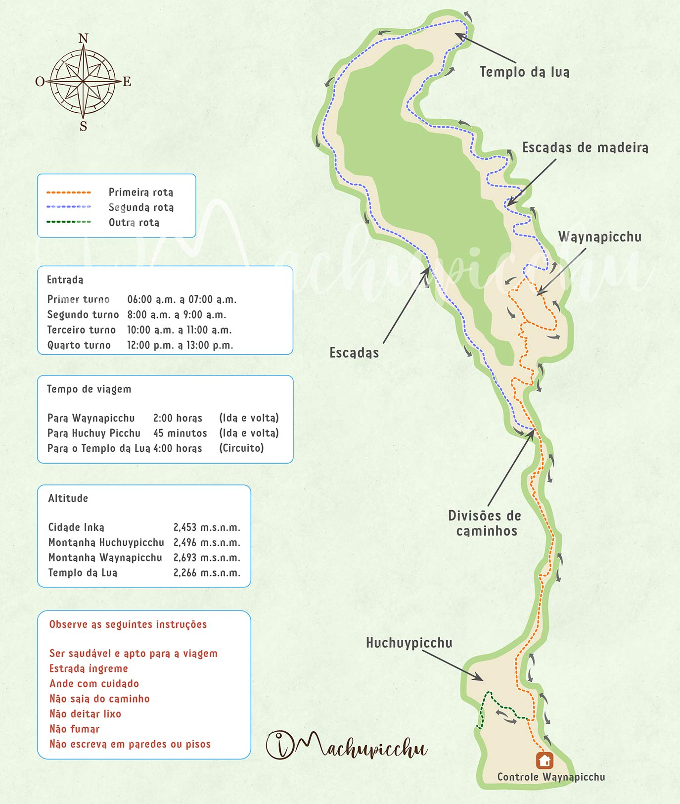 Mapa Huayna Pichu
