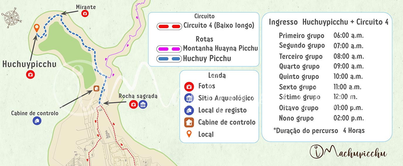Mapa para chegar a Huchuypicchu